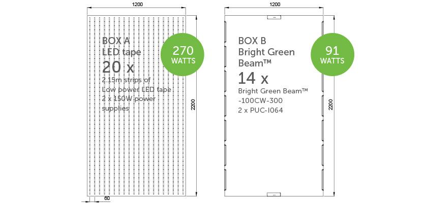 Bright Green Beam Lightboxes