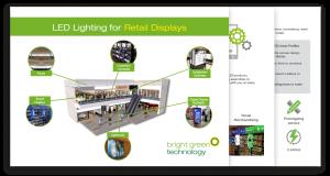 New Guide: Lighting Retail Displays