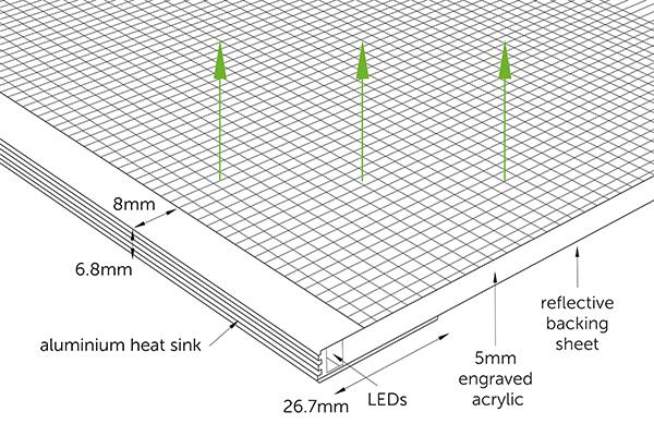 LED Light Sheet frame A