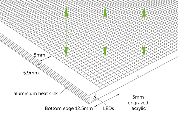 LED Light Sheet frame C