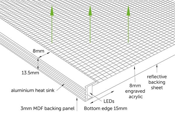LED Light Sheet Frame E